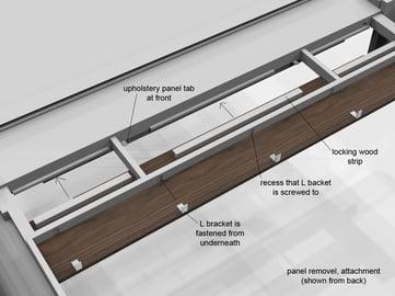 Novotel Panel System
